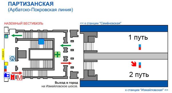 Схема места встречи