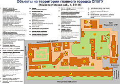 Yards of the main campus of St. Petersburg University